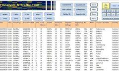 Snapshot-GM4EAU-Data-analysis-06May19-v2